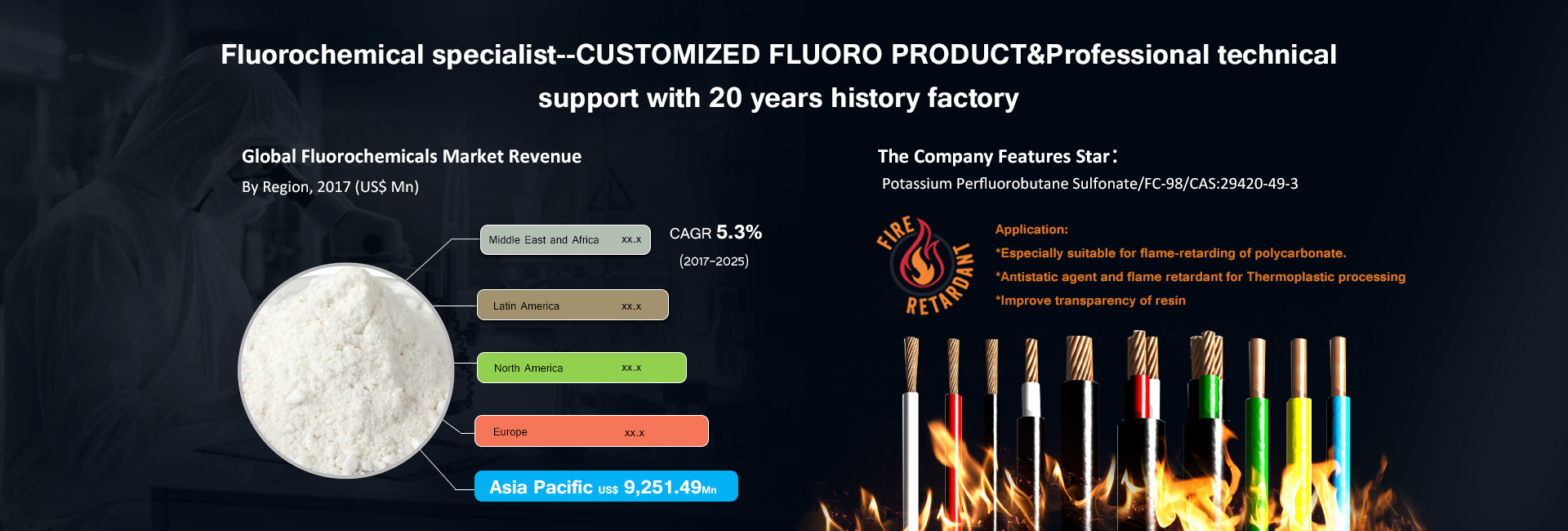Perfluoro Surfactant factory.jpg